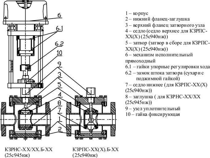 Общее устройство клапанов