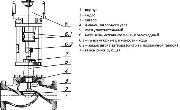 Общее устройство клапана