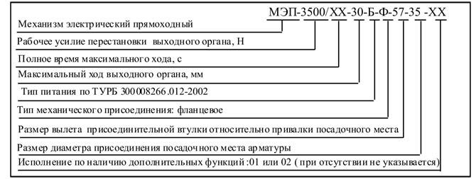 MEP3500 4