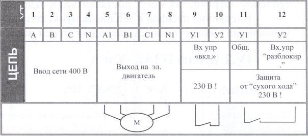 PZA shem 4