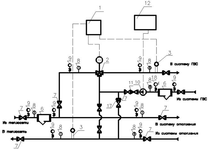 10. Фильтр сетчатый магнитный.  Регулятор температуры.  Клапан смесительный трехходовой.  Поз.  Термометр.